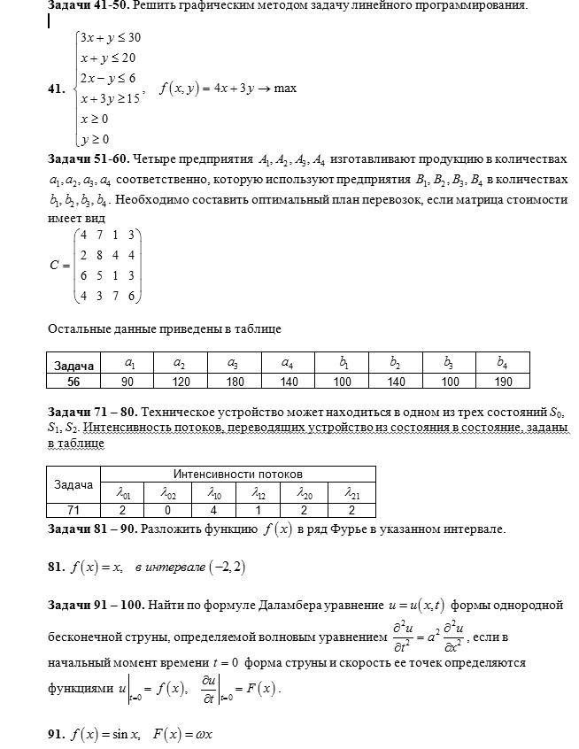 Контрольная работа по физике дгту 7561